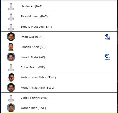 Pakistan T20 2019 - NOR vs SOP fantasy team