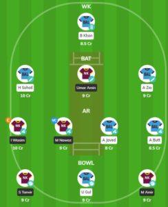Pakistan T20 CUp 2019 Match 15 - BAL vs NOR fantasy team