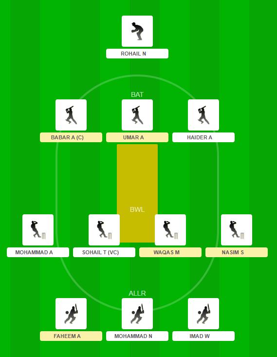 Pakistan T20 Cup 2019 - CEP vs NOR fantasy team