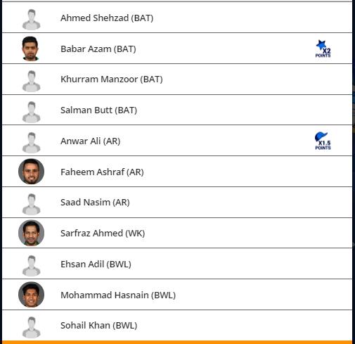 Pakistan T20 Cup 2019 - CEP vs SIN fantasy team