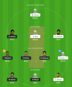 Pakistan T20 Cup 2019 FINAL - NOR vs BAL Fantasy Team