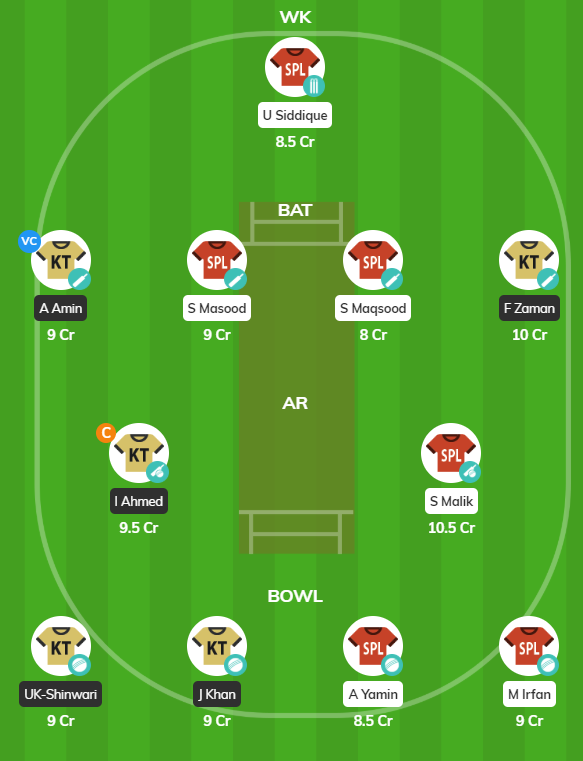 Pakistan T20 Cup 2019 - KHP vs SOP fantasy team