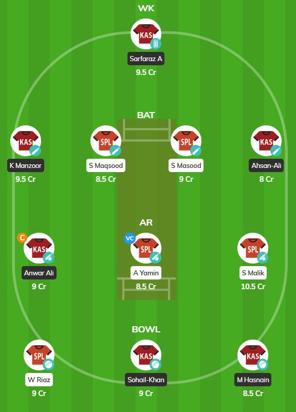 Pakistan T20 Cup 2019 Match 13 - SIN vs SOP Fantasy Team