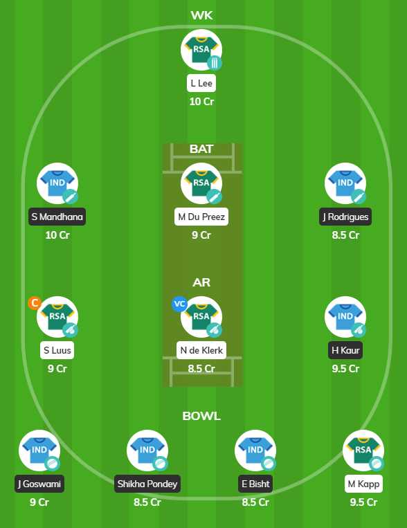 SA Women tour of India 2019 - 1st ODI Fantasy Team
