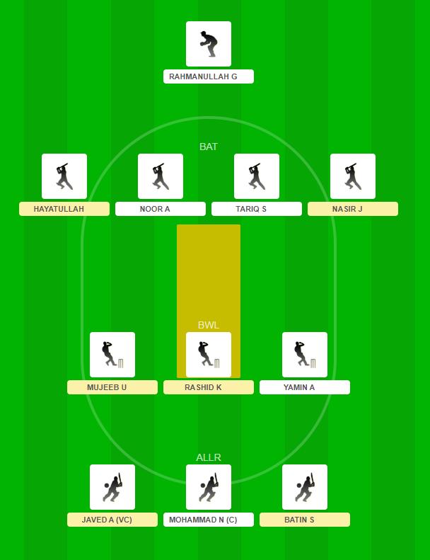 Shpageeza League 2019 Match 4 - BD vs MAK Fantasy Team