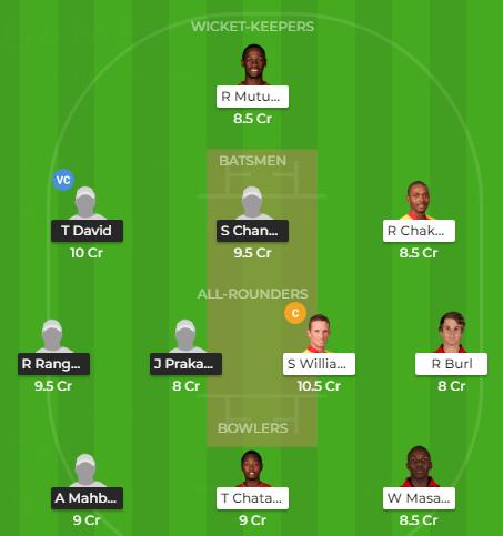 Singapore T20 tri-series - SIN vs ZIM Fantasy Team