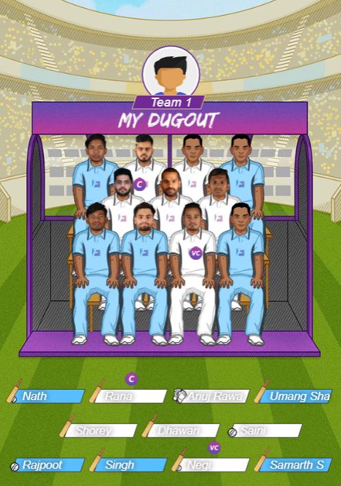 Vijay Hazare Trophy 2019 - DEL vs UP Fantasy Team