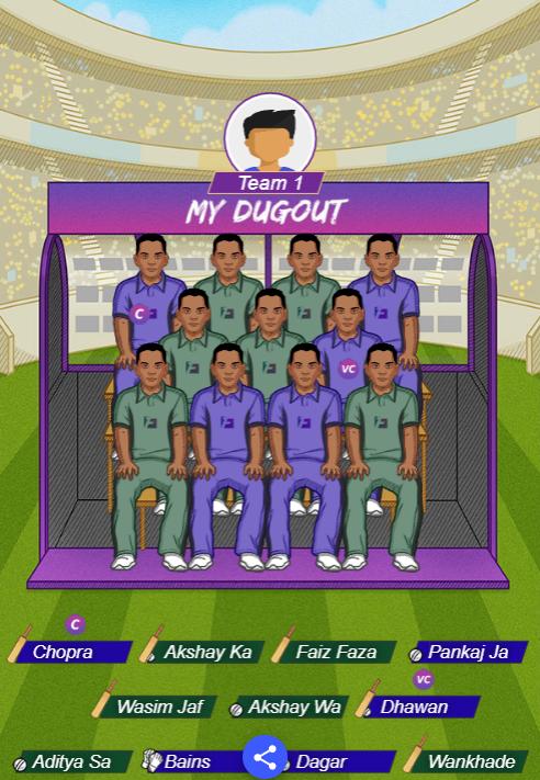 Vijay Hazare Trophy 2019 - VID vs HIM Fantasy Team