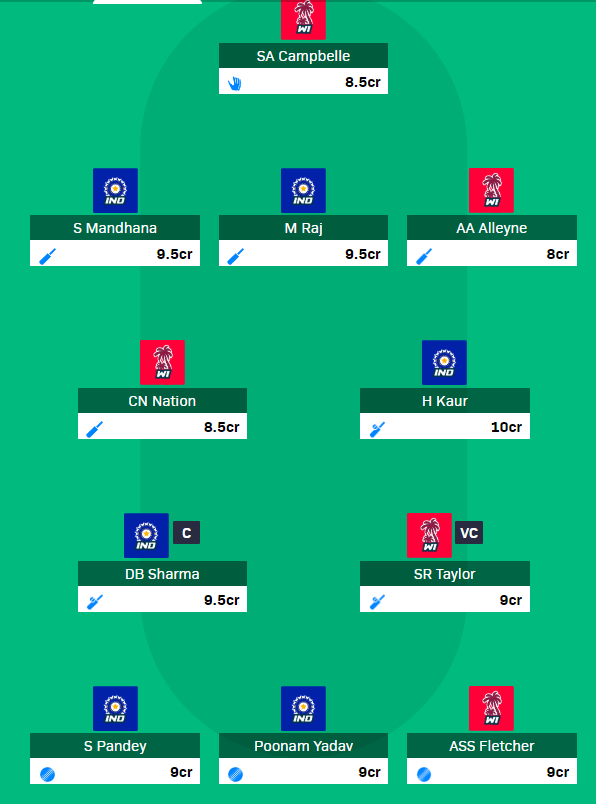 WIW vs INW 2019 - 1st ODI Fantasy Team