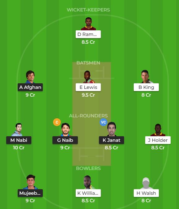 AFG vs WI 2019 - 3rd T20 Fantasy Team