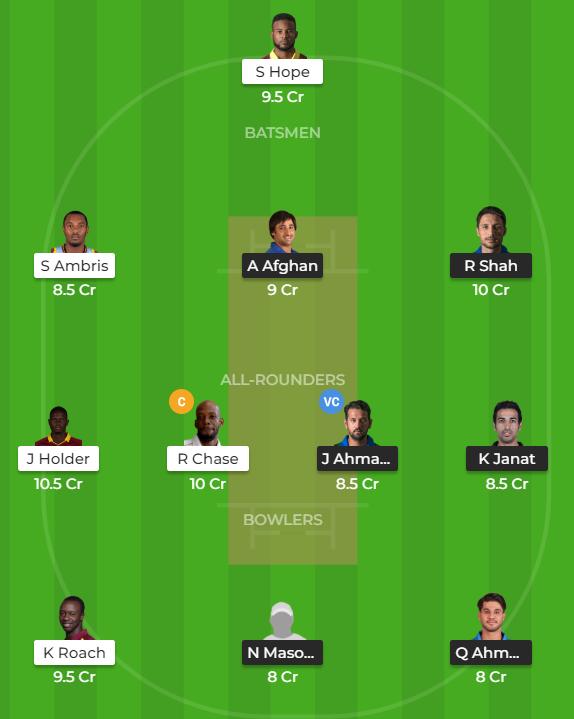 AFG vs WI 2019 - Only Test Fantasy Team