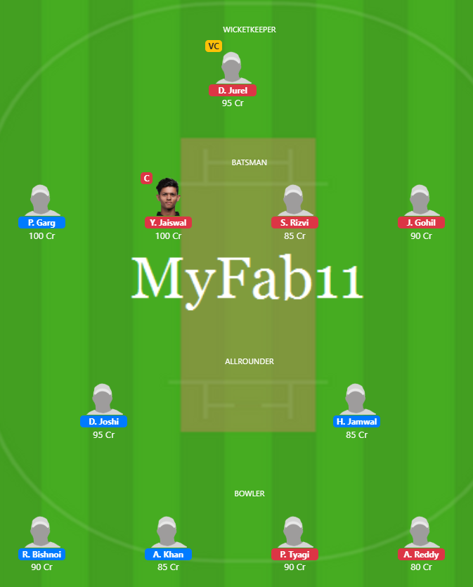 Challenger Trophy 2019 - INB vs INA Fantasy Team