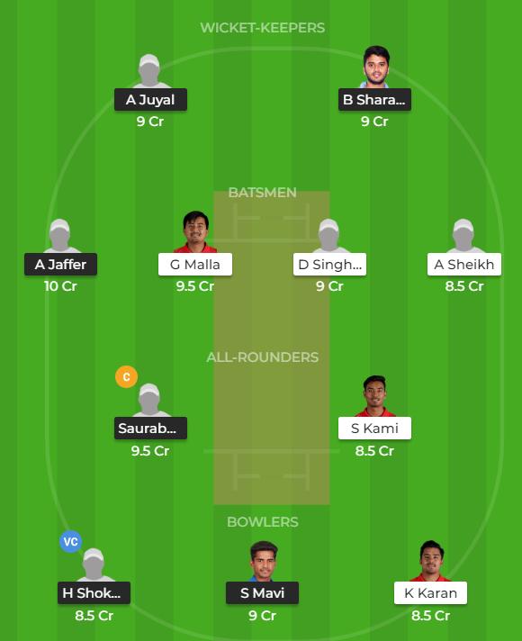 Emerging Teams Asia Cup 2019 - IND-ET vs NEP-ET Fantasy Team