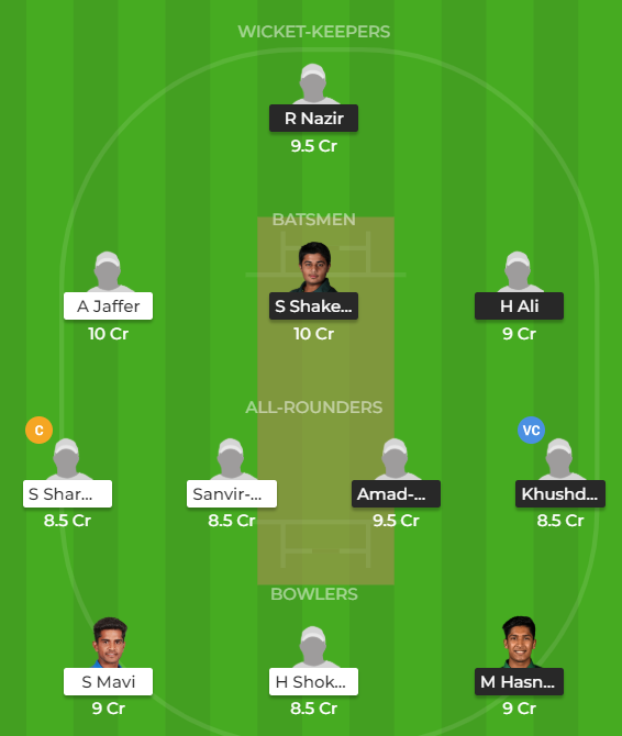 Emerging Teams Asia Cup Semi Final - PAK-ET vs IND-ET Fantasy Team