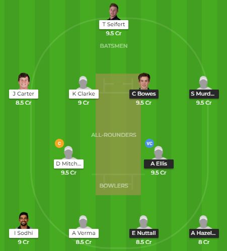 Ford Trophy 2019 Match 10 - CTB vs NK Fantasy Team