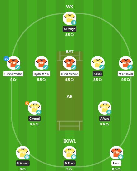 ICC T20 WC Qualifier Final - NED vs PNG Fantasy Team