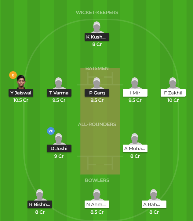 IN-Y vs AF-Y 2019 - 3rd ODI fantasy team