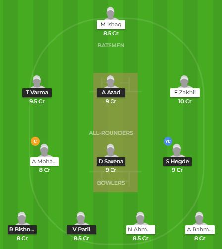 IN-Y vs AF-Y 2019 - 4th ODI Fantasy Team