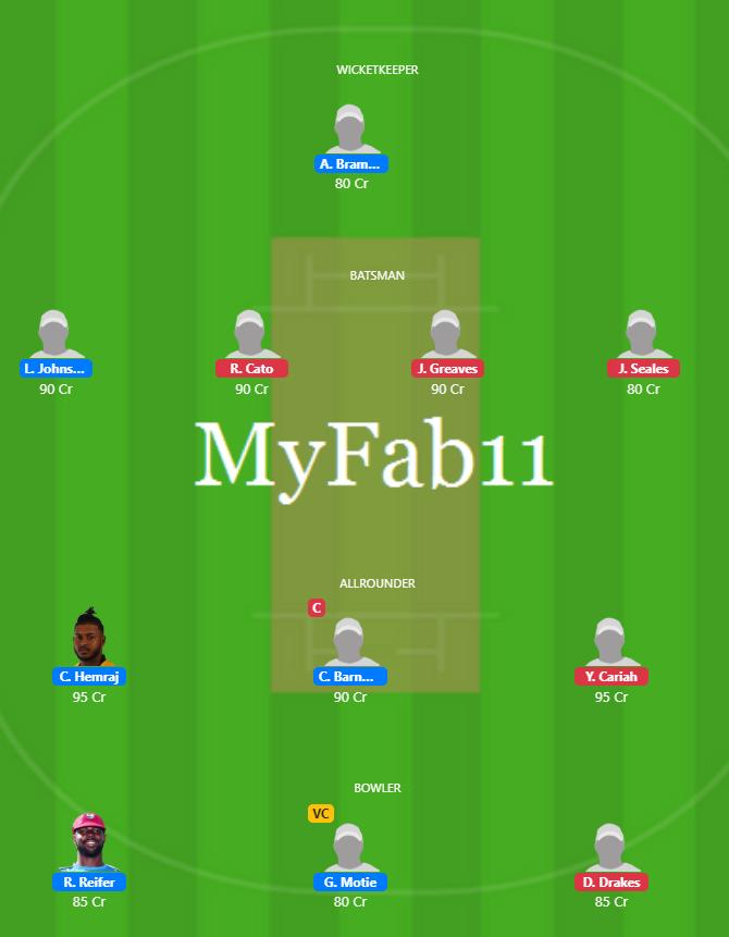 Super50 Cup 2019 Match 3 - GUY vs WIE Fantasy Team