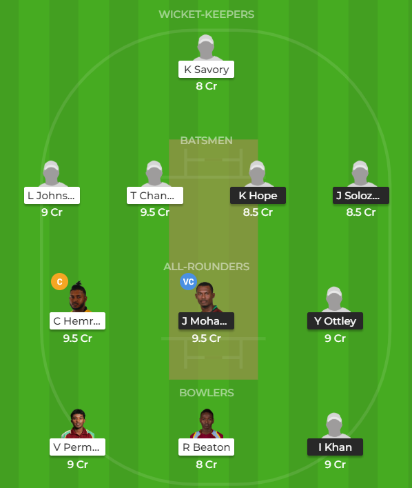 Super50 Cup 2019 - TNT vs GUY fantasy team