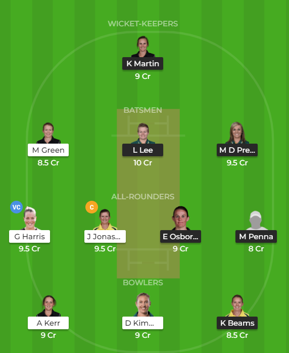 WBBL 2019 Match 32 - MSW vs BHW Fantasy Team