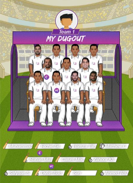 2019 CWC League 2 - UAE vs SCO Fantasy Team