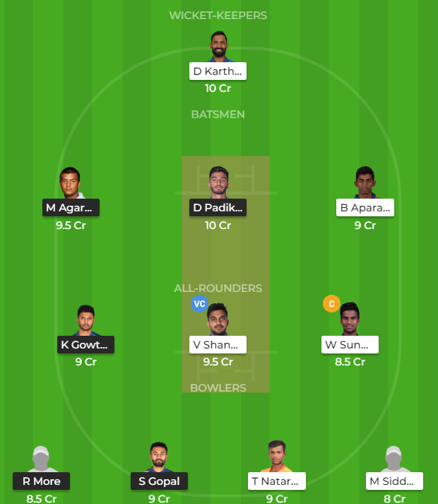 2019 Syed Mushtaq Ali Trophy Final - KAR vs TN Fantasy Team