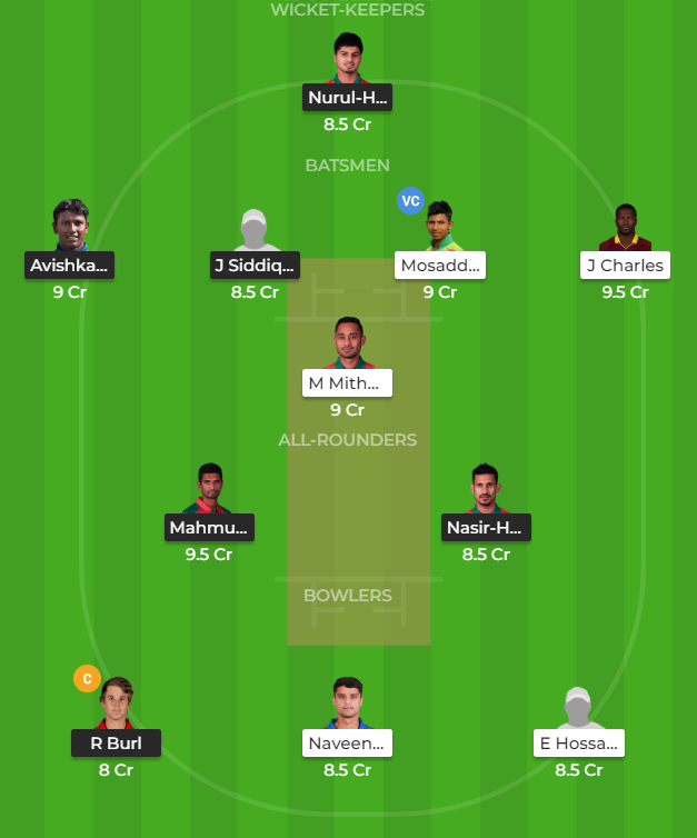 BPL 2019-20 Match 1 - CCH vs SYL Fantasy Team