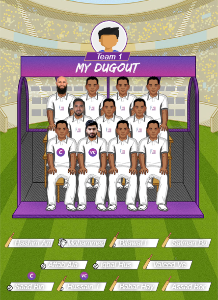 Qatar T10 2019 - FAL vs FLY Fantasy Team