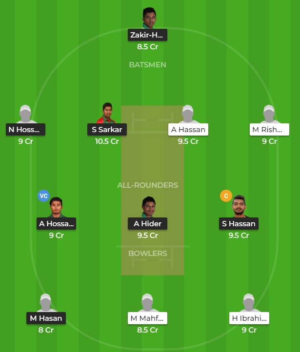 South Asian Games 2019 - BD U23 vs MLD Fantasy Team