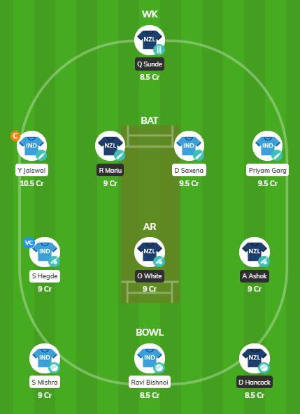 2020 U19 Quadrangular - INY vs NZY Fantasy Team