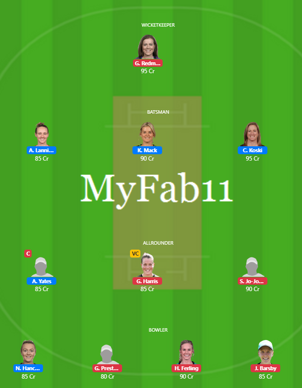Aussie Women's ODD 2019 - AM-W vs QUN-W Fantasy Team