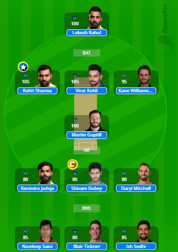 India tour of New Zealand 2020 - 3rd T20I Fantasy Team