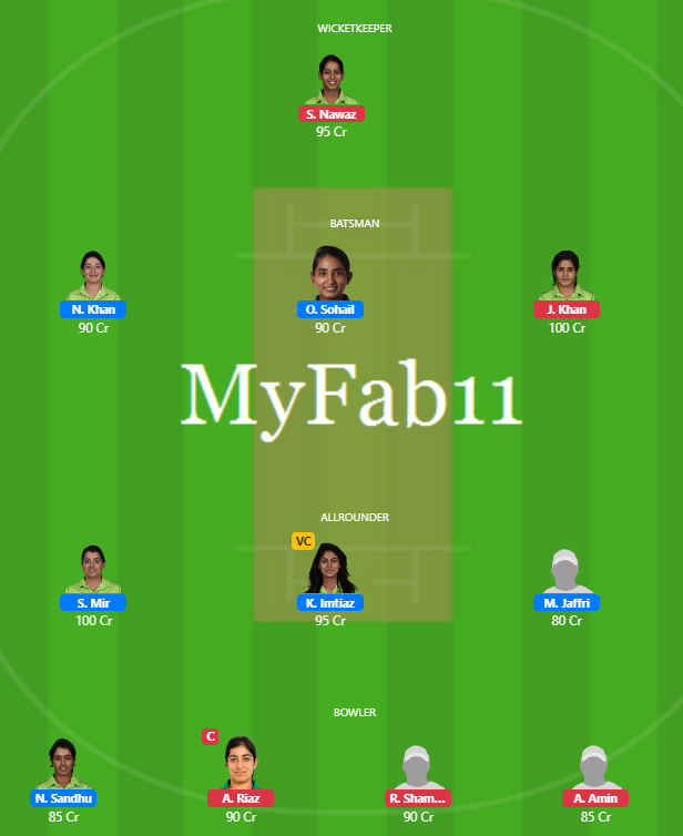 PAK Women's T20 2020 - DYA-W vs BLA-W Fantasy Team
