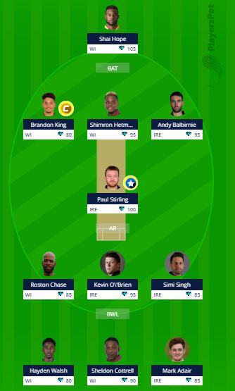 WI vs IRE 2020 - 2nd ODI Fantasy Team