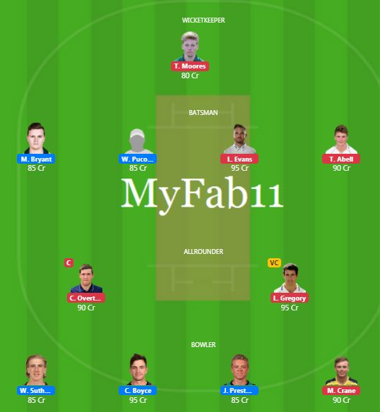 CAU vs EN-A 2020 - 1st ODI Fantasy Team