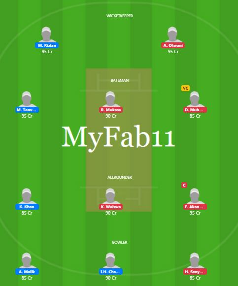 QAT vs UGA - 2nd T20I Fantasy Team