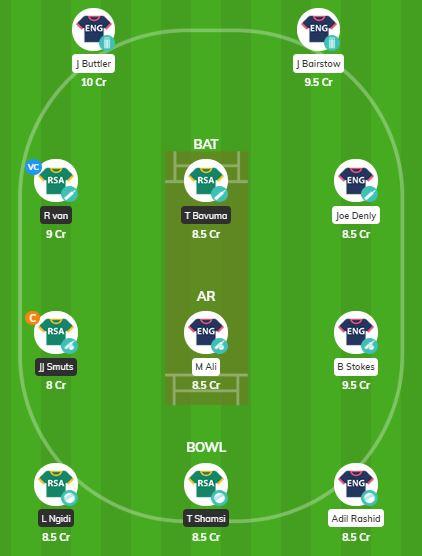 SA vs ENG 2019-20 - 2nd T20I Fantasy Team